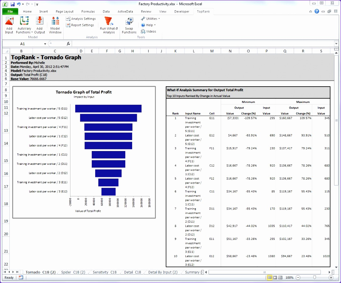 7 Excel Bar Graph Template