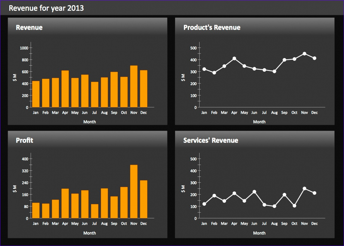 11 Excel Charts And Graphs Templates