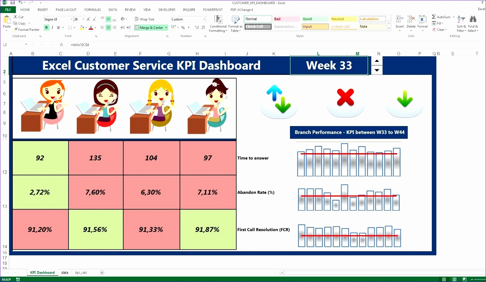 Excel Kpi Dashboard Templates Free Newg2 Best Of Simple