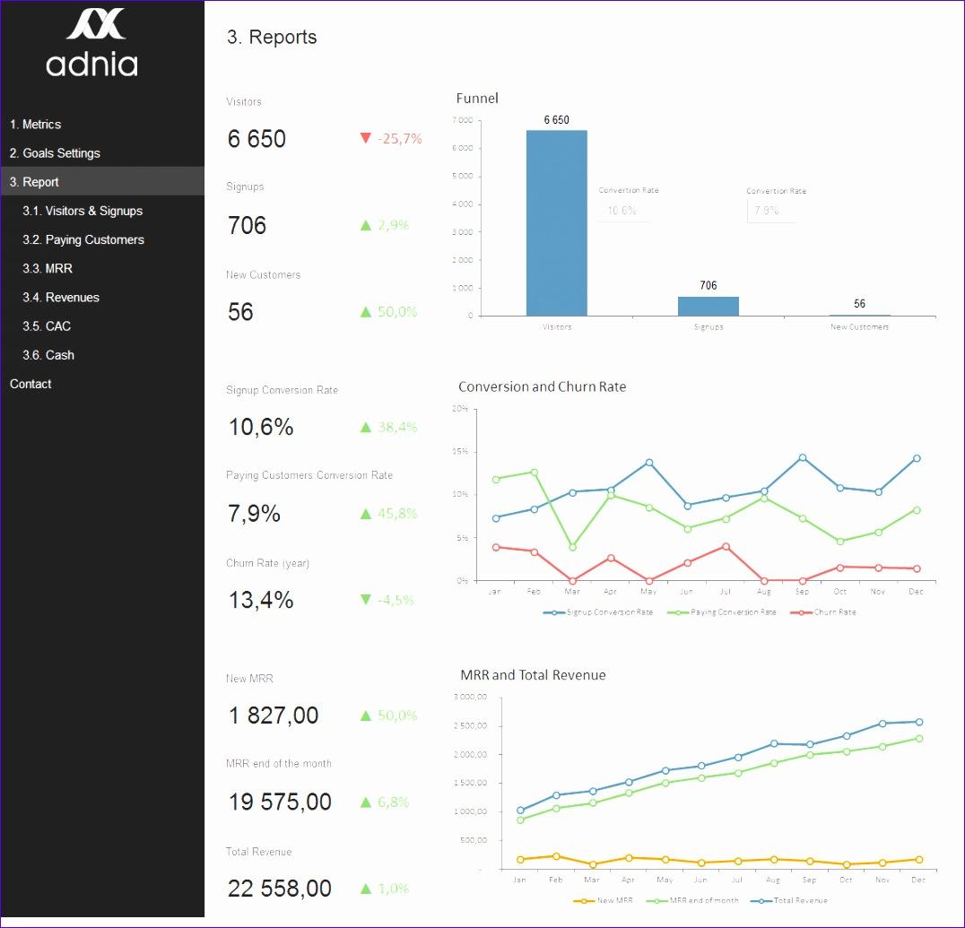 6 Excel Kpi Template