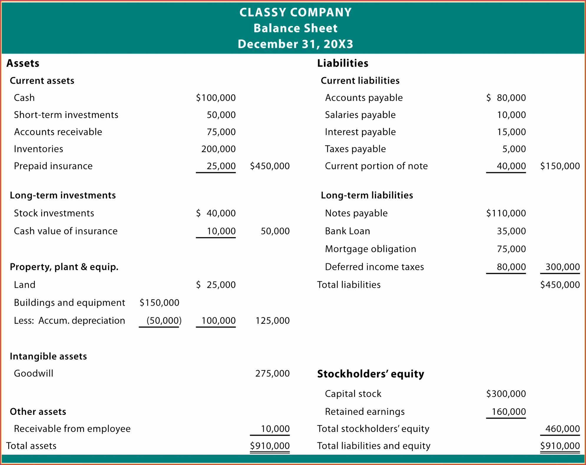 10 Excel Report Templates