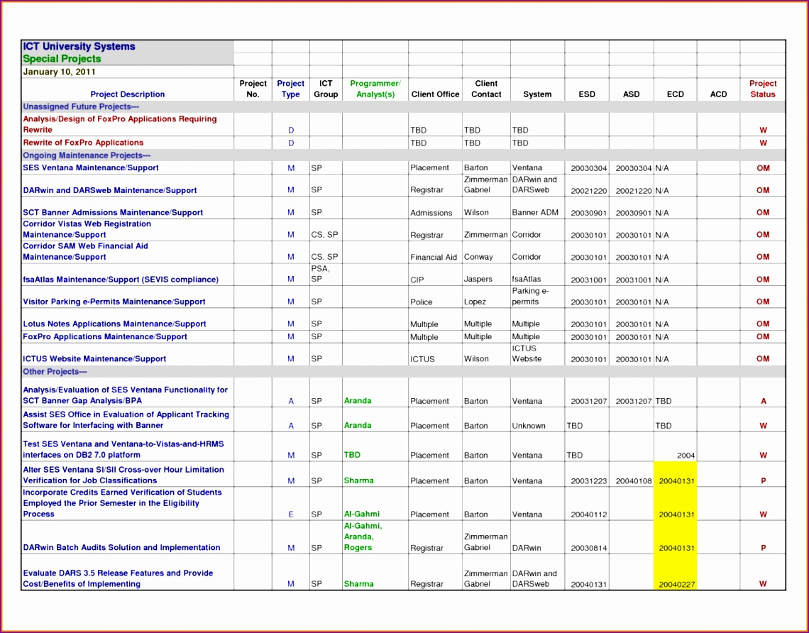 11 Free Project Planner Template Excel