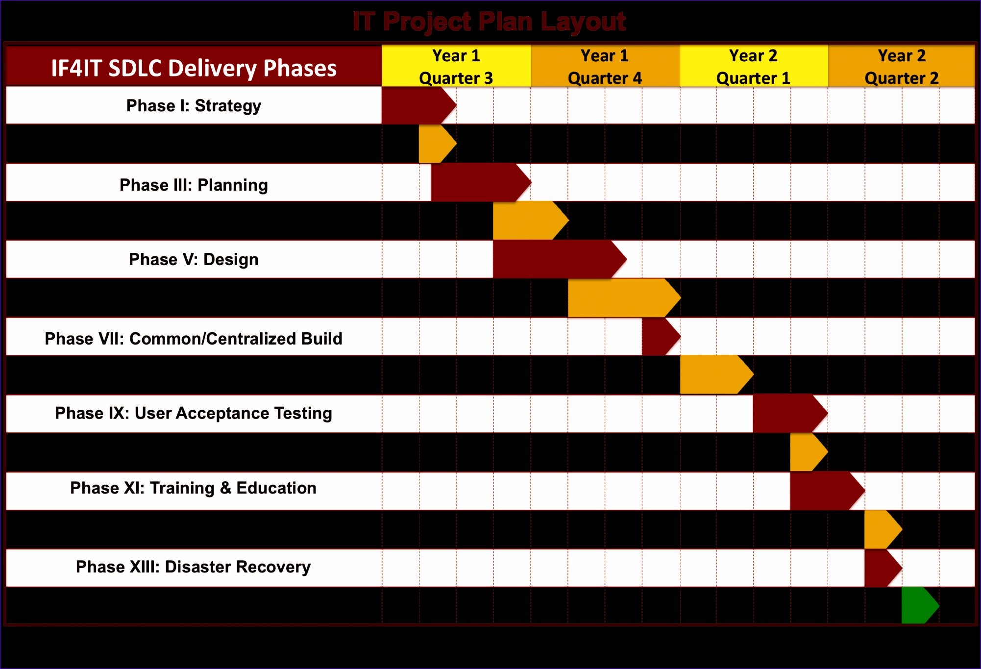 8 Manpower Planning Excel Template ExcelTemplates ExcelTemplates