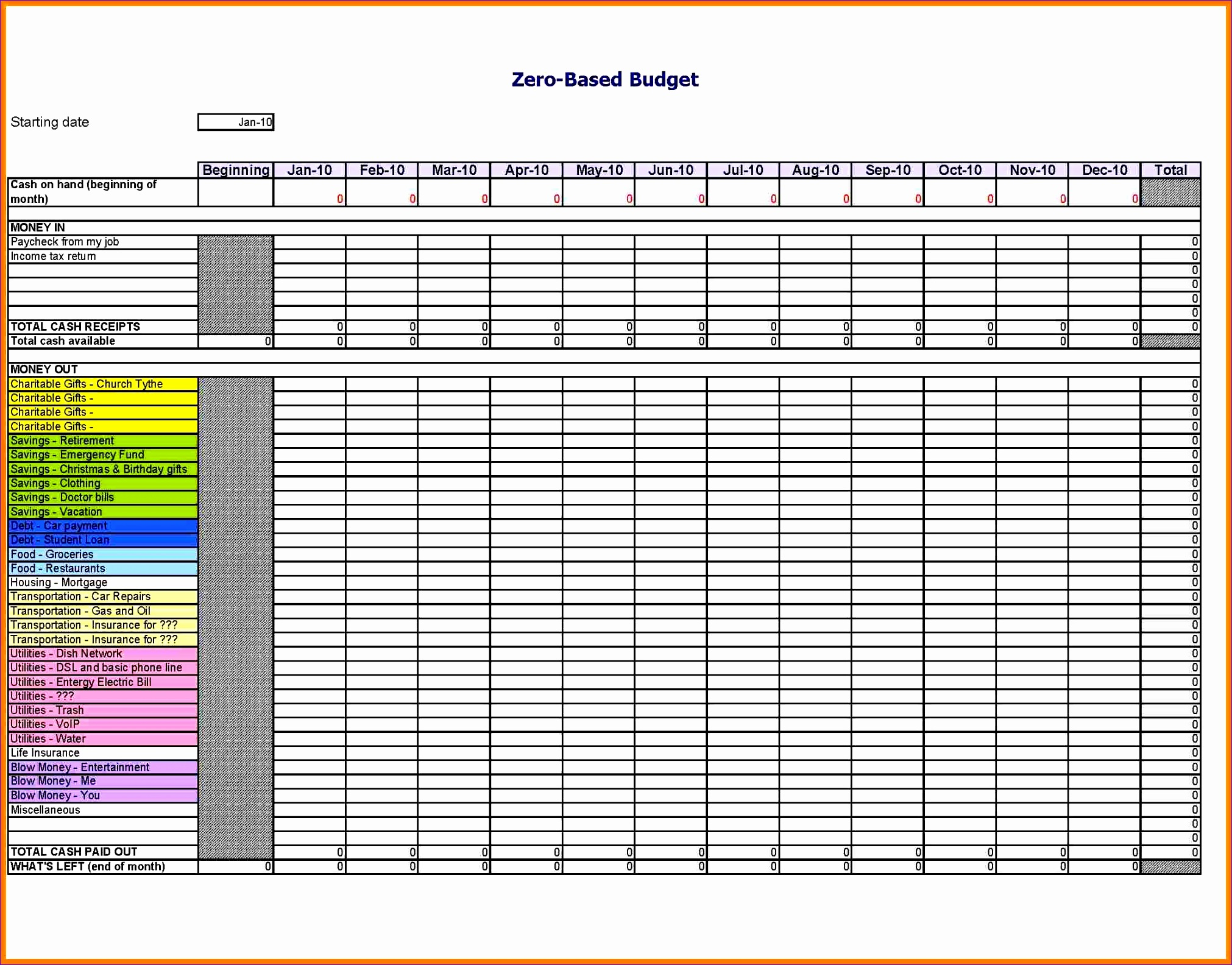 7 Monthly Budget Spreadsheet Template Excel