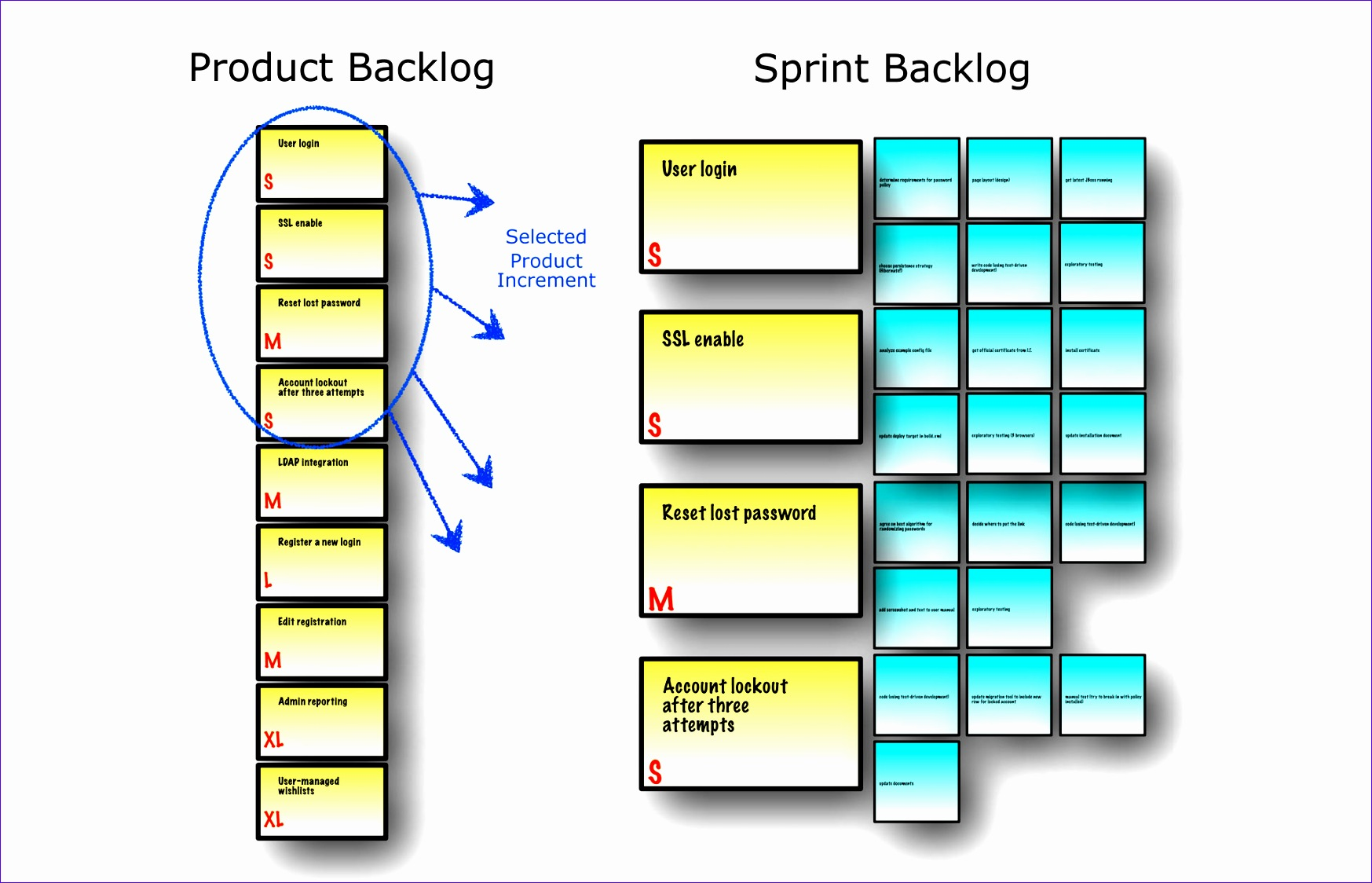 6 Product Backlog Excel Template
