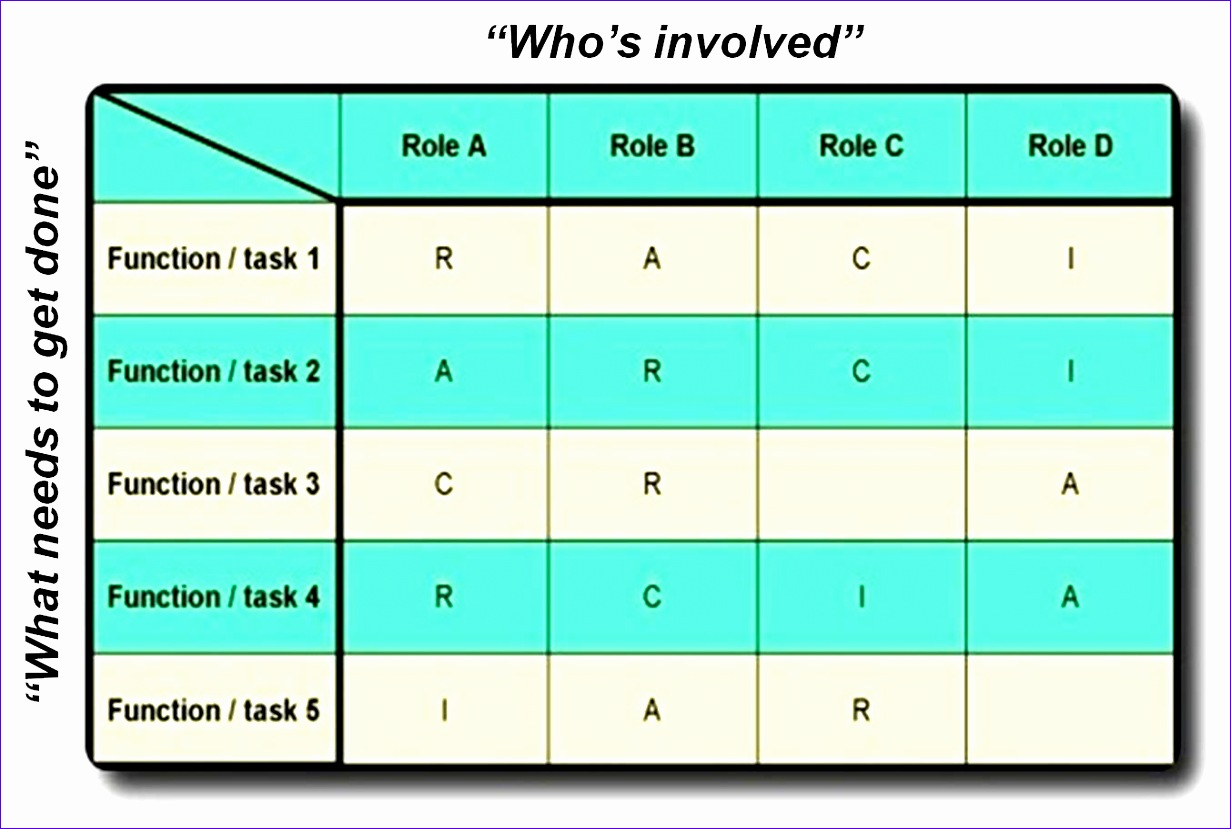 6 Raci Chart Template Excel