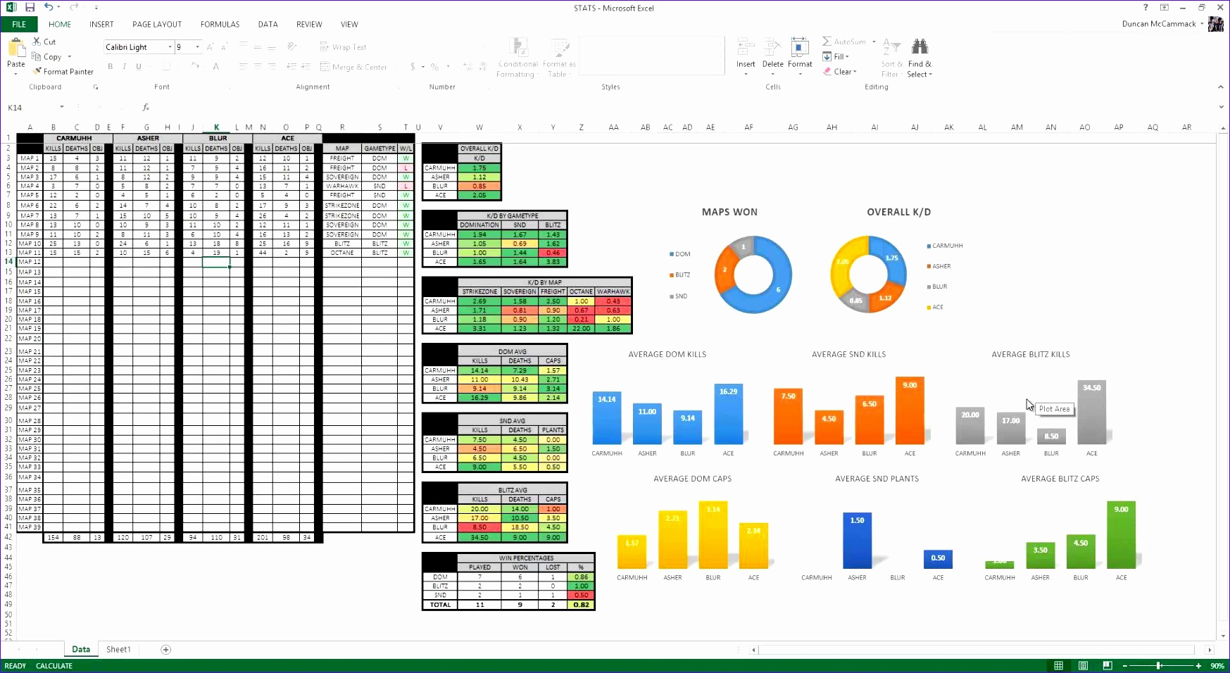 12 Report Template Excel