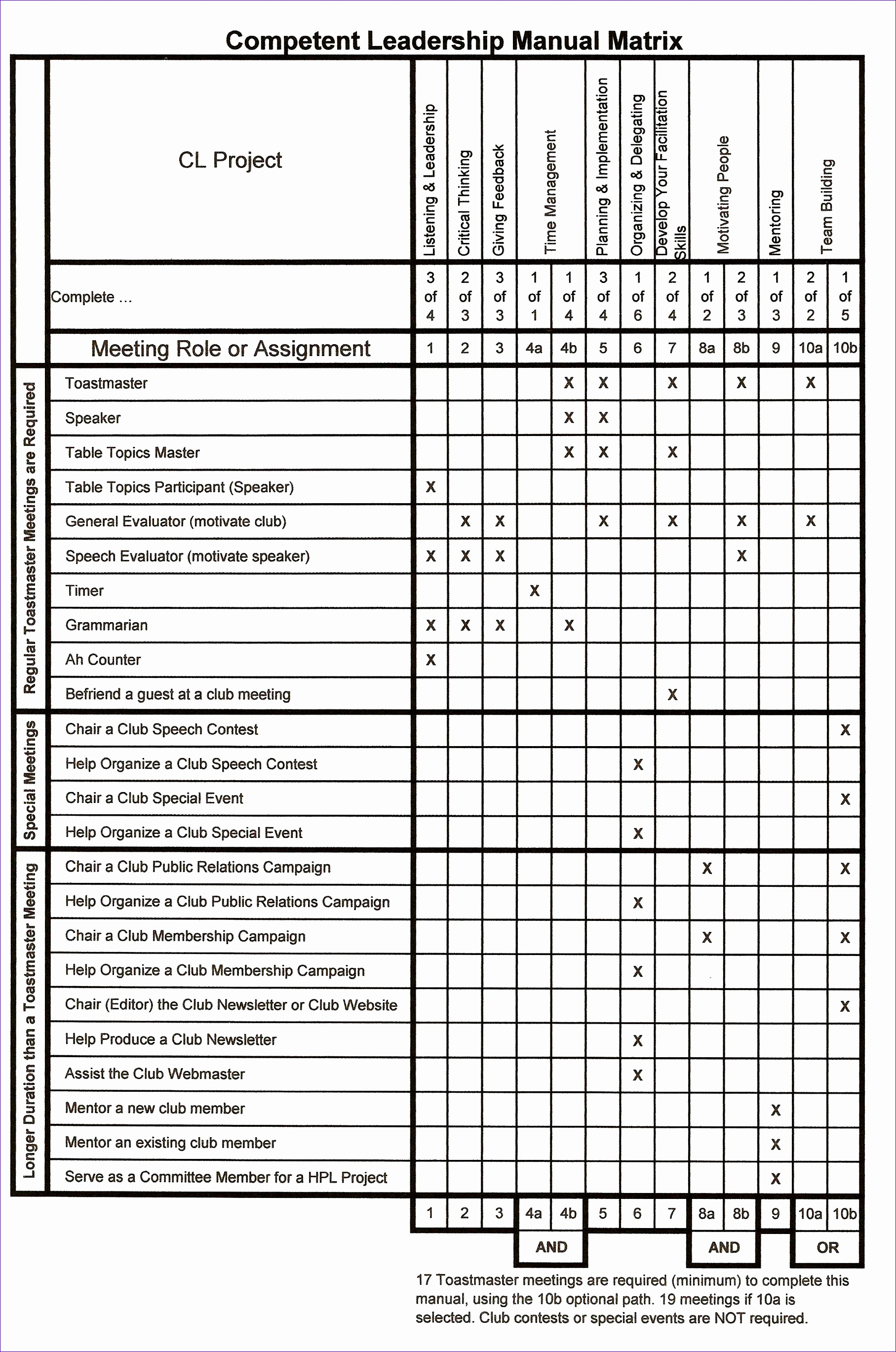 10 Skills Matrix Template Excel