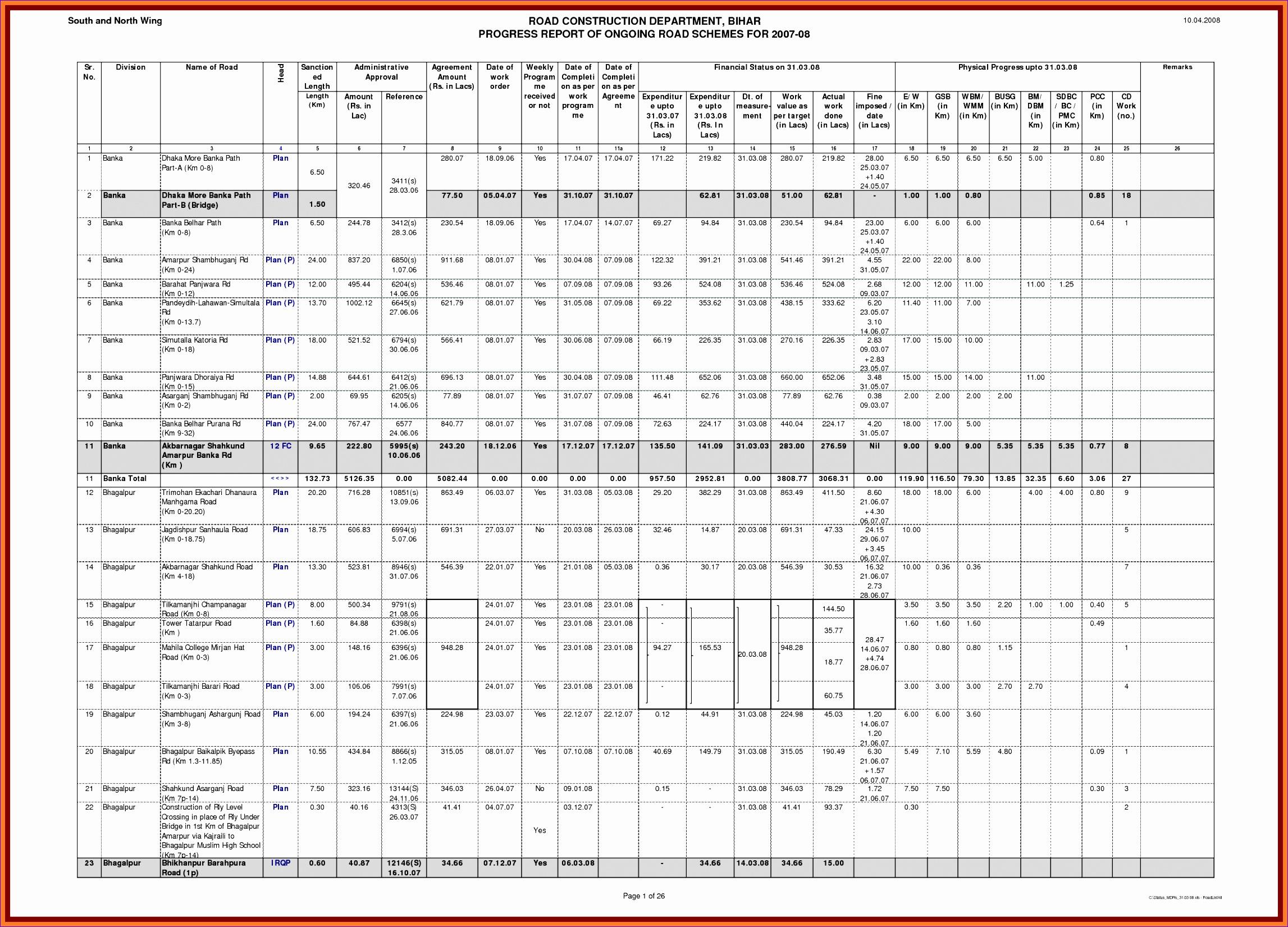 5 Weekly Status Report Template Excel