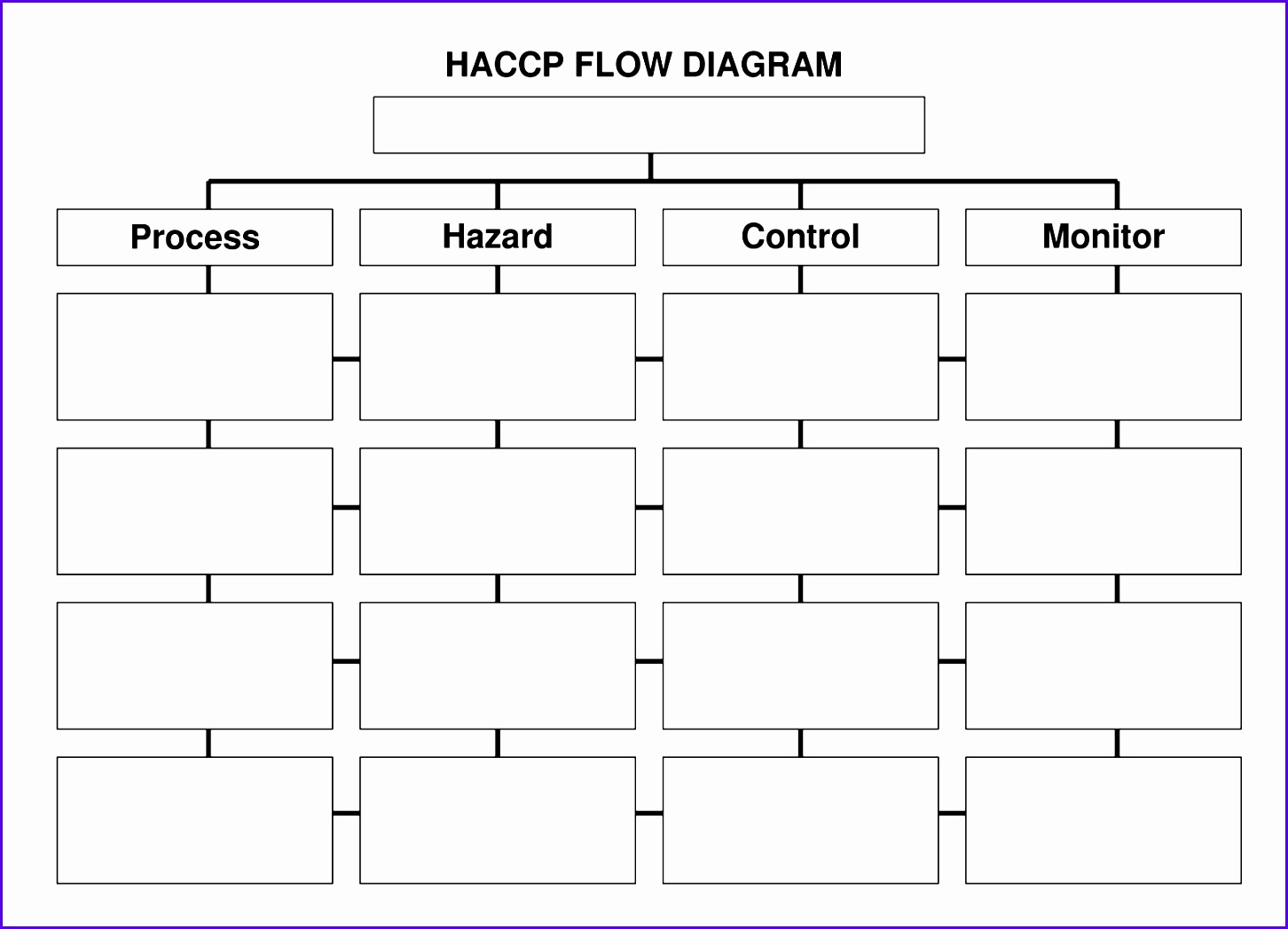5 Flow Chart Template Excel