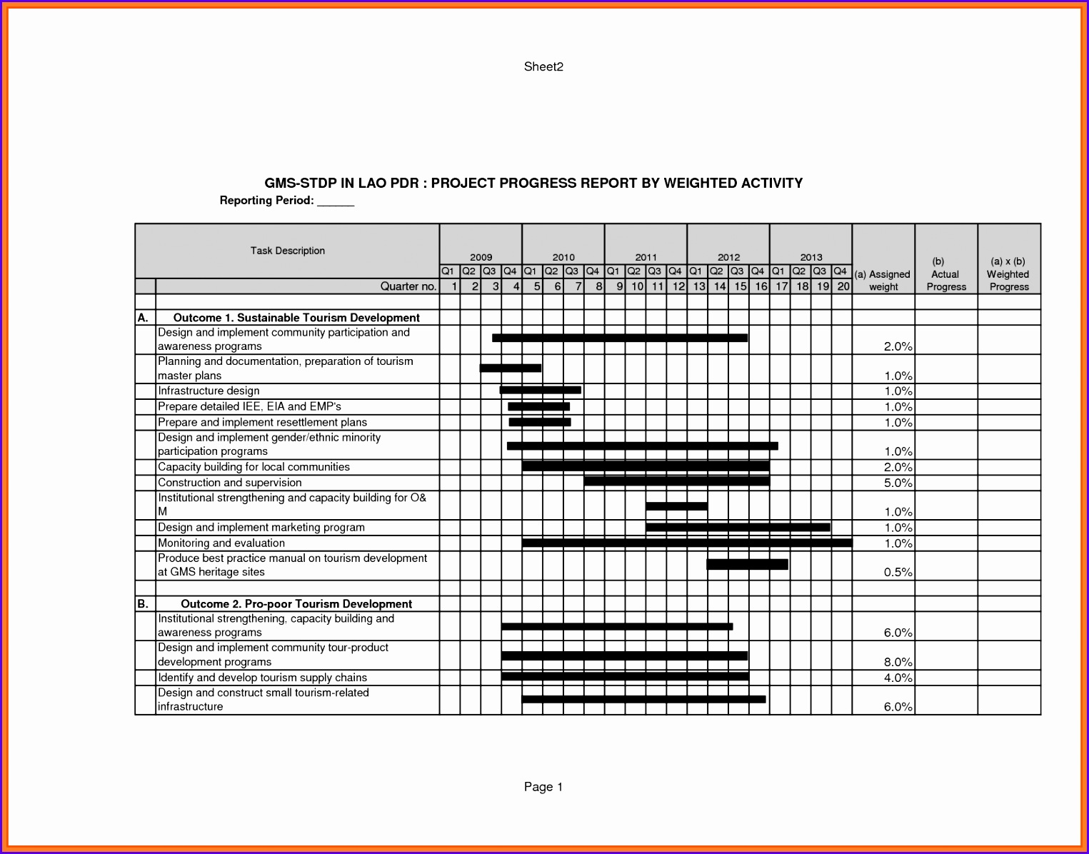 12 Weekly Report Template Excel