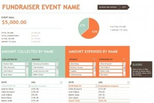 fundraising event template