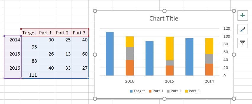 combined_chart
