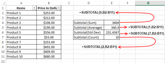 how to work out average price on excel