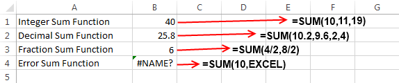 Sum Function with Examples