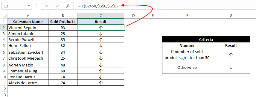 Showing symbols with If function In excel