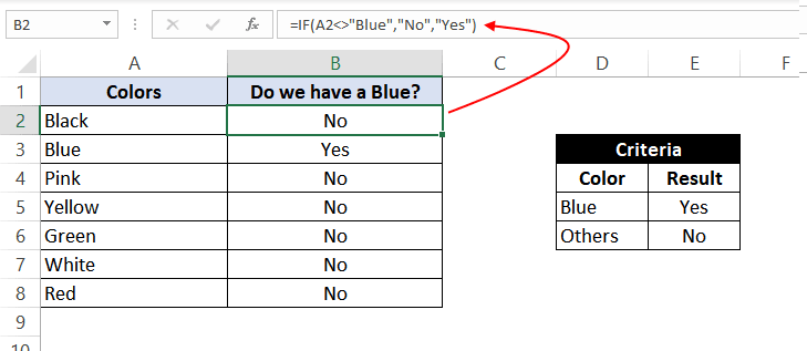 if formula in excel with not equal to operator
