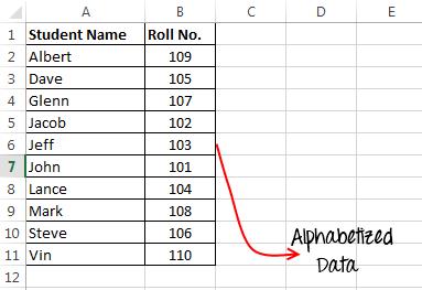 Alphabetized Data