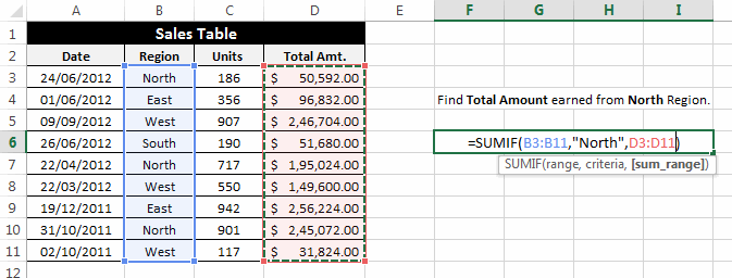 Excel Sumif And Sumifs Explained