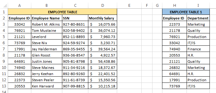 VLookup Employee Tables Example 3
