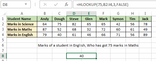 hlookup in excel with examples