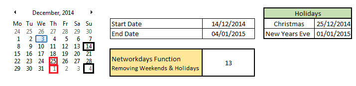 NETWORKDAYS FUNCTION OUTPUT EXAMPLE 02