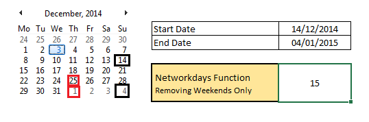 NETWORKDAYS FUNCTION REMOVING WEEKENDS ONLY