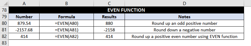 EVEN_Function_Examples_Img11