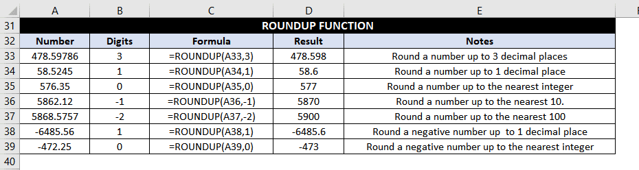 RoundUp Function Examples
