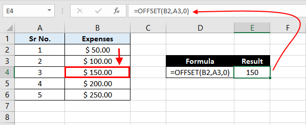 Offset-Function-In-Excel-Example-03