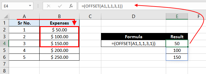 Offset-Function-In-Excel-Example-04