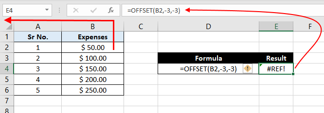 Offset-Function-In-Excel-Example-05