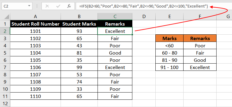 Excel_IFS_Function_Example_002