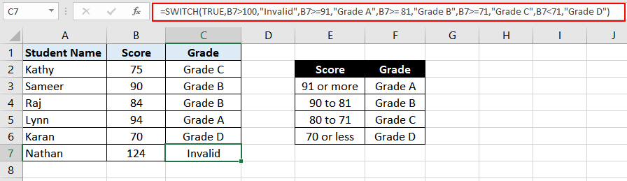 Excel-Switch-Function-Example-5