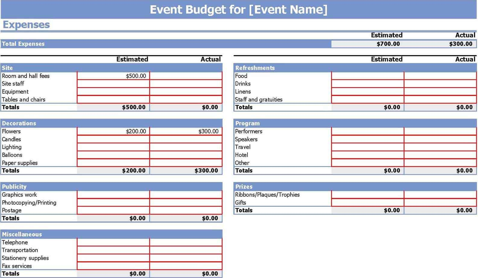 6 Event Budget Templates Word Templates