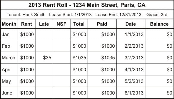 Rent Roll Template 101