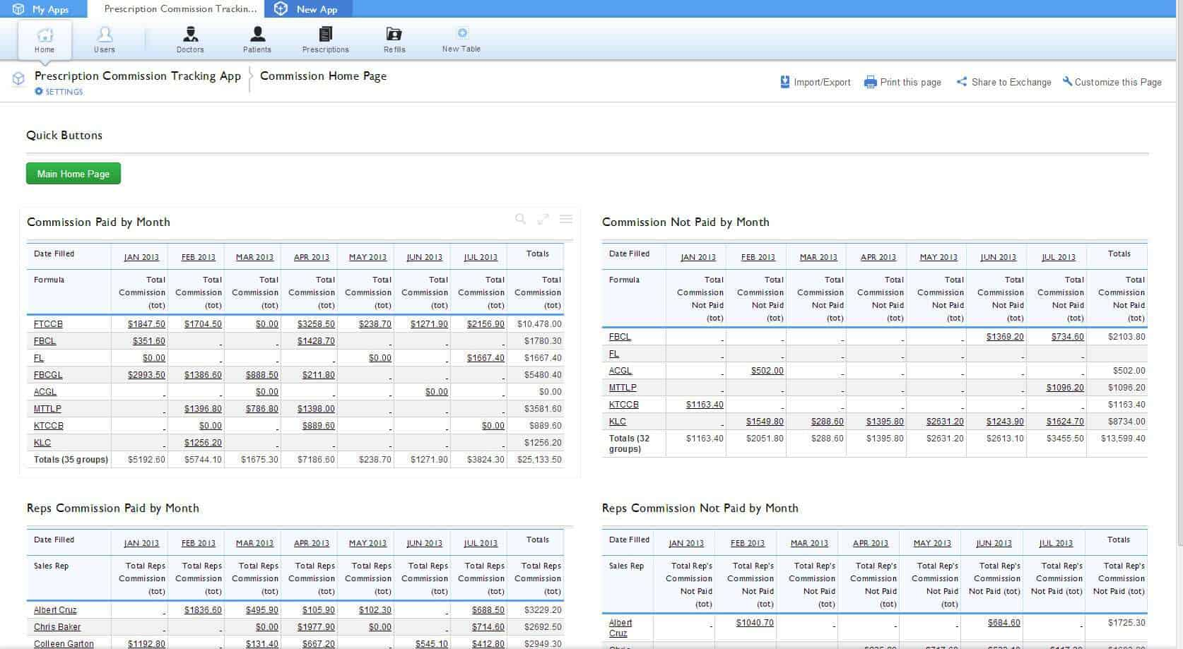 6 Sales Commission Tracker Templates Word Templates