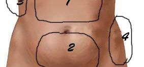 Tres alternativas para reducir el abdomen