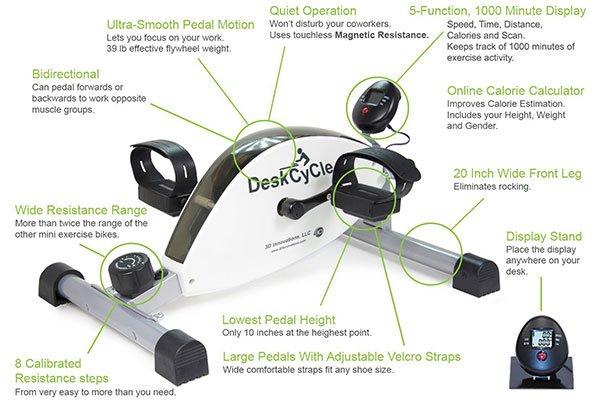 DeskCycle-Desk-Exercise-Bike-Pedal-Exerciser