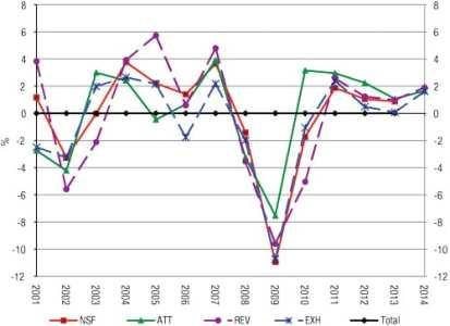 ECN 042015_NTL_New CEIR Index Report analyzes industry growth 2