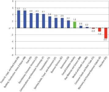 ECN 042015_NTL_New CEIR Index Report analyzes industry growth 3