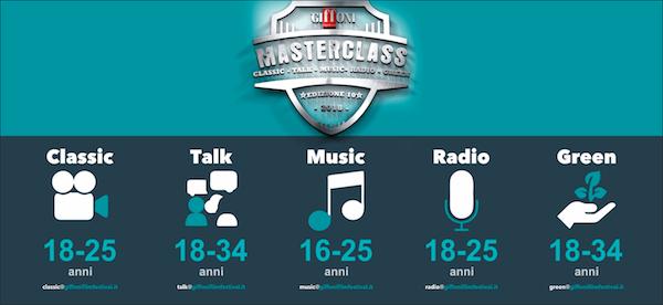 MASTERCLASS 2018: CLASSIC, TALK, MUSIC, RADIO E GREEN. Ecco le cinque sezioni di approfondimento per 500 GIFFONERS