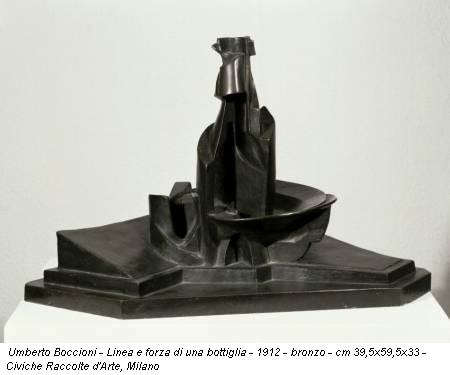 Umberto Boccioni - Linea e forza di una bottiglia - 1912 - bronzo - cm 39,5x59,5x33 - Civiche Raccolte d'Arte, Milano