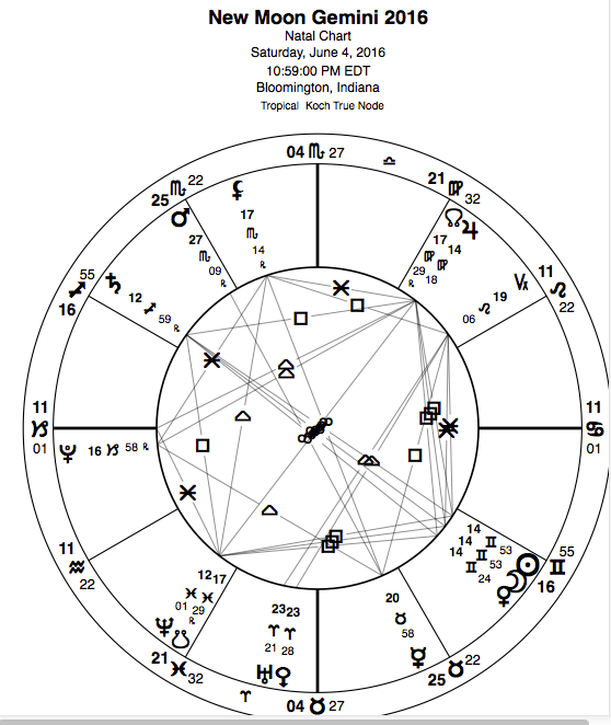 ZOWEE! Tonight's New Moon in Gemini features grand cross in mutable signs Screen-Shot-2016-06-04-at-4.10.18-PM
