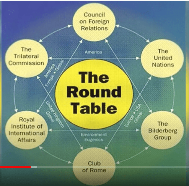 The Round Table is NOT the core ring . . .