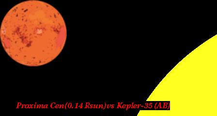 Kepler-35 (AB)