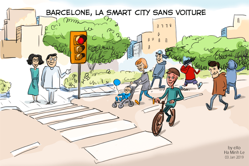 Barcelone, smart city