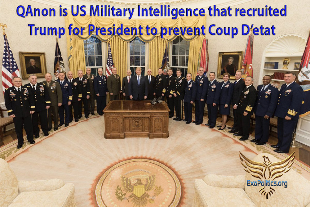 QAnon is US Military Intelligence that recruited Trump for President to prevent Coup D'etat