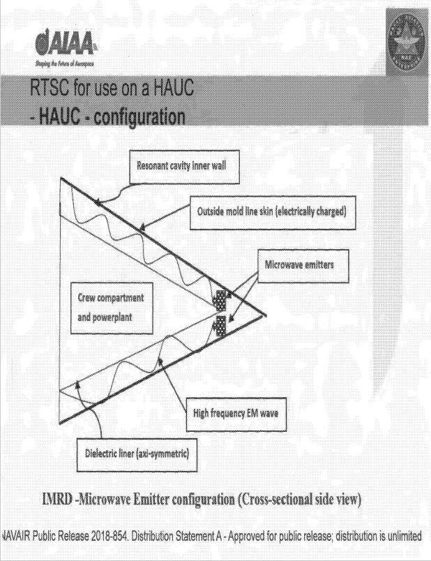 ВМС США считают патенты на электромагнитное движение и щит Тесла действующими Https-_s3-us-west-2.amazonaws.com_the-drive-cms-content-staging_message-editor2F1564614608173-huacaiaapresentationportrait