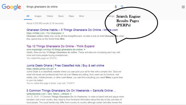 What are Search Engine Result Pages?